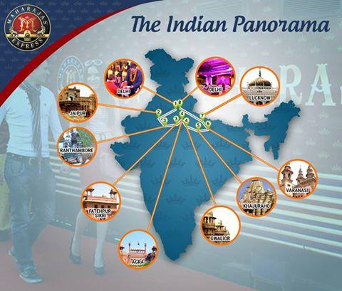 The Indian Panorama